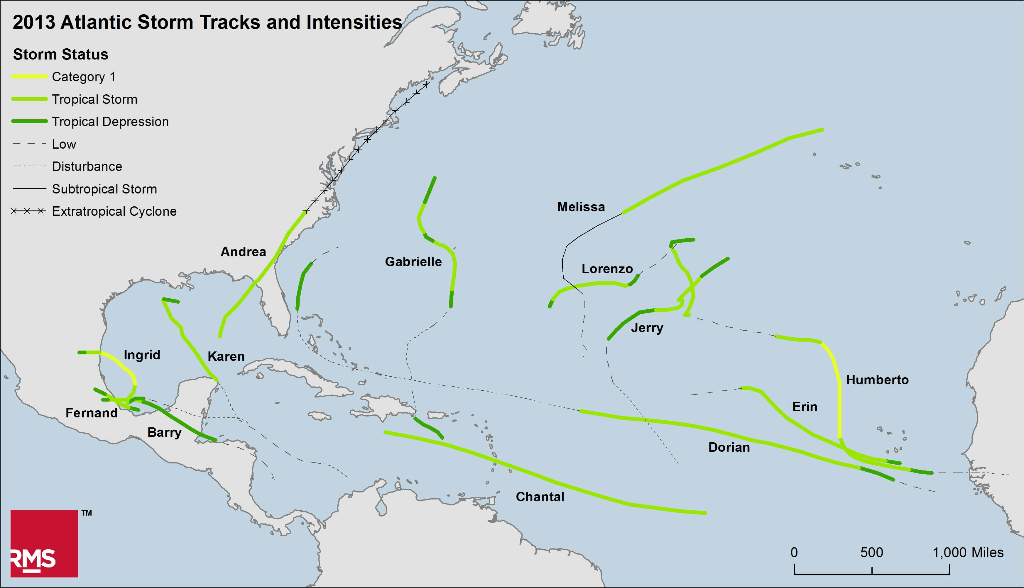 Atlantic Storm Tracks
