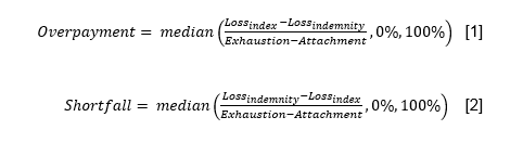 Basis Risk Equations