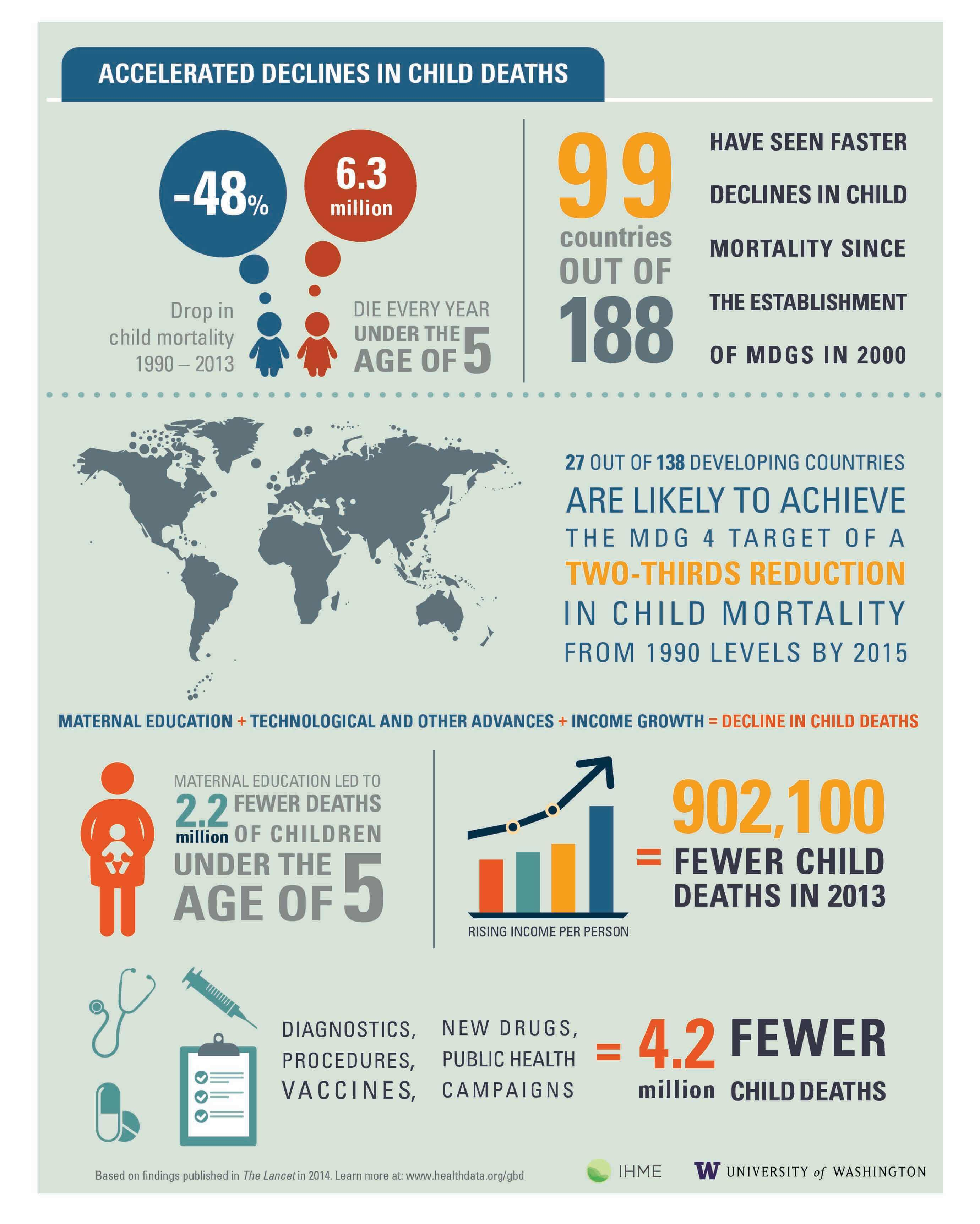 Infographic_IHME